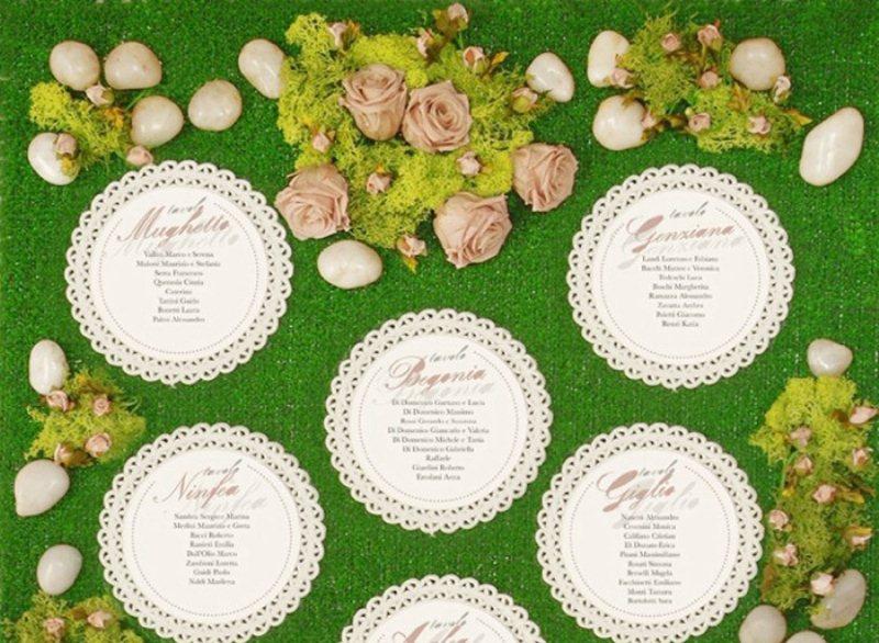 61be65bd3aa4 Regole importanti per creare il tuo tableau mariage