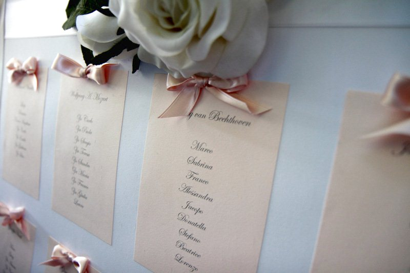 Preferenza 9 soluzioni per il tableau de mariage in rete The Wedding Italia WY79